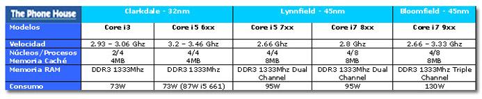 Intel Core i_02_1