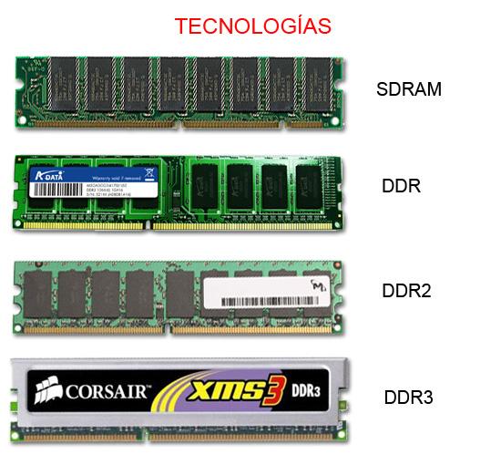informatica memoria ram:
