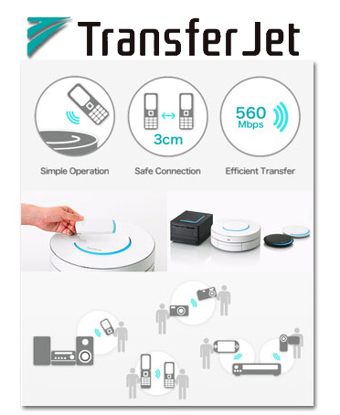 Nuevo sistema inalámbrico TransferJet