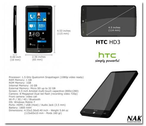 Rumor. HTC HD 3 puede ser un Windows Phone 7