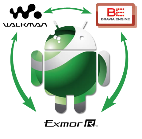 Para cuando un Sony Ericsson Walkman con Android