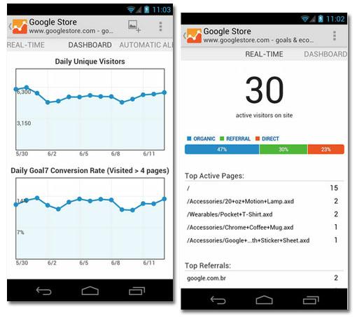 Google Analytics para Android