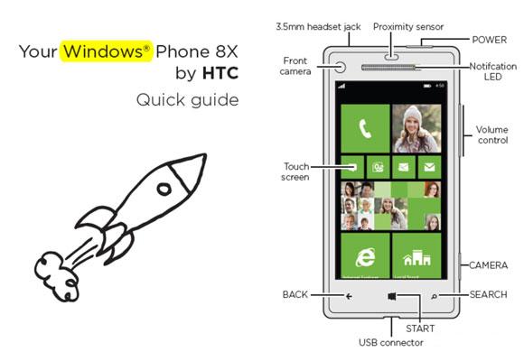 HTC Accord se llamará 8X, según su manual