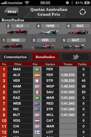 Sigue el mundial de F1 con F1 2013 live 24 para iOS