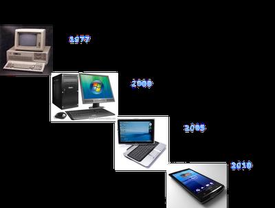 La evolución de la tecnología analizada por emprendedores de éxito