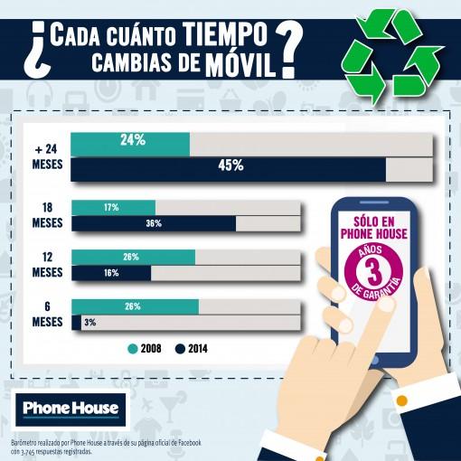 infografía cambio de móvil 2