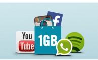 ¿Qué puedes hacer con 1Gb de datos?