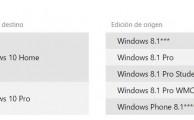 Cómo actualizar gratis tu Windows a Windows 10: todo lo que necesitas saber