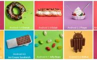 La historia completa de Android, ¿cómo hemos llegado hasta aquí? (Parte 2)