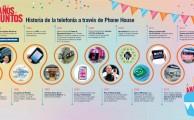 Phone House celebra 18 años en España #PH18AñosJuntos