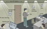 Li-Fi, la conexión con velocidad 100 veces superior a la del WiFi