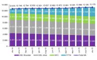 La red de fibra óptica cierra el año 2015 con más de 3 millones de líneas