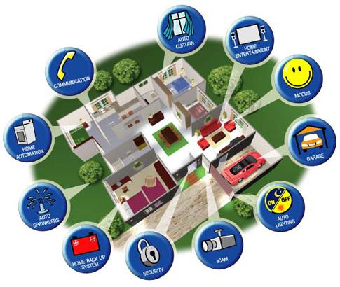 Controla tu casa desde el móvil, gracias a Nokia Home Control Center.