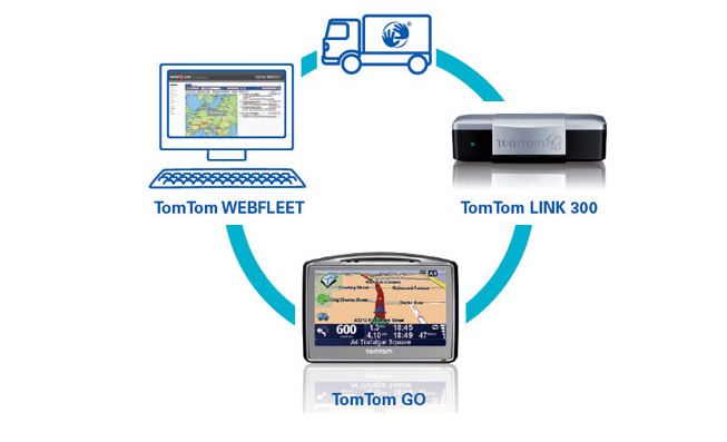 Tomtom WORK, tu oficina y tu siempre conectados.