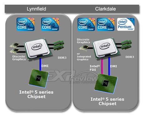 Intel Core i_03