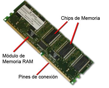 Memoria RAM_1