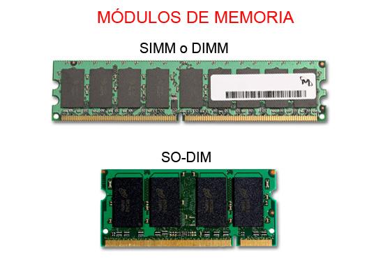 Memoria RAM_2