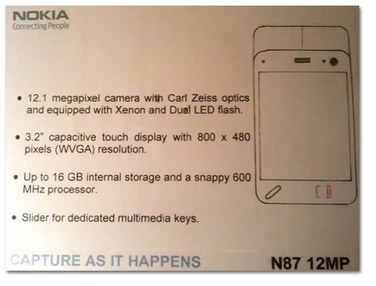 Nokia_N87_info