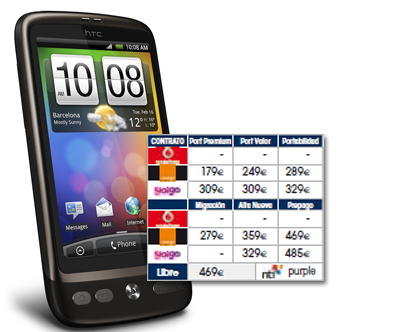 HTC_Desire precios