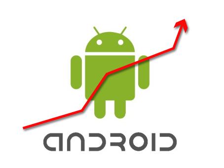 Android crecimiento