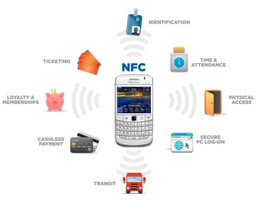 BB_chip NFC