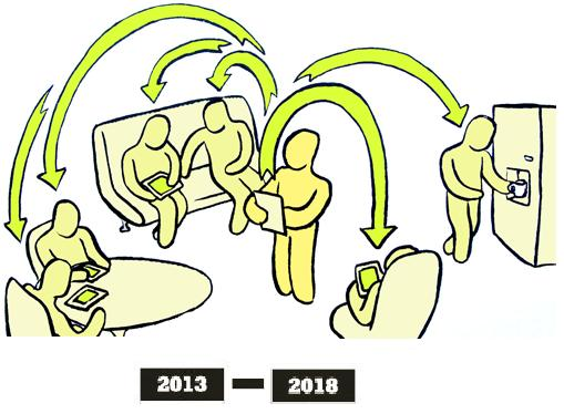 En 2018 habrá más aparatos con Internet que población según Cisco