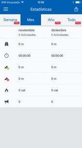 Runtastic_Estadísticas