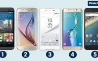 Comparamos 5 smartphones con cámaras de más de 13 Mpx
