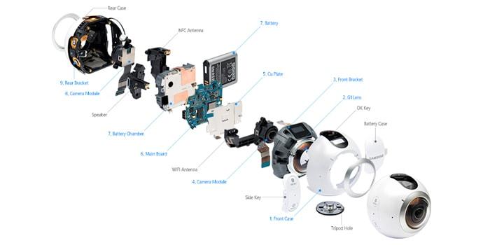 samsung-gear-360-componentes-accesorios
