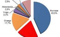 Crecen un 10,6% los abonados a la tele de pago hasta los 6 millones de conexiones