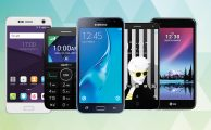 Smartphones gratis en Phone House