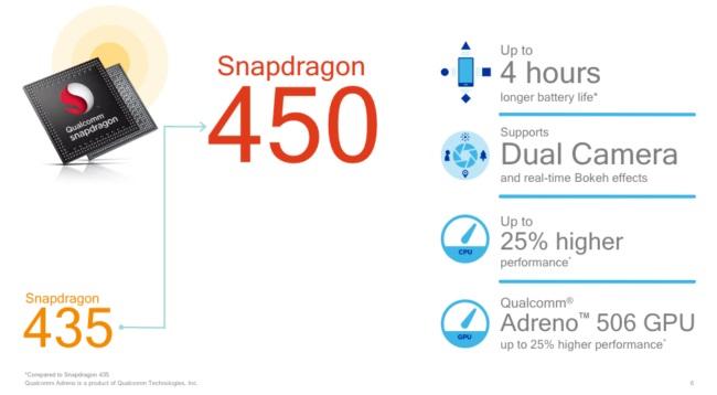 El nuevo procesador Snapdragon 450 es un auténtico portento