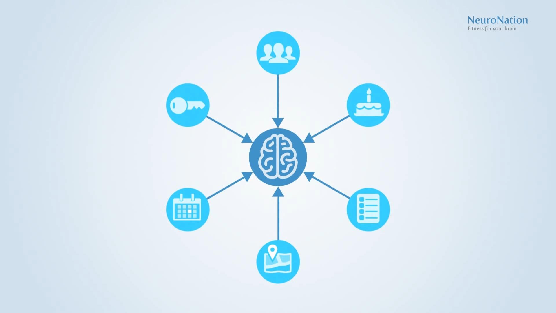 Día Mundial del Alzheimer: tres apps para ejercitar tu mente