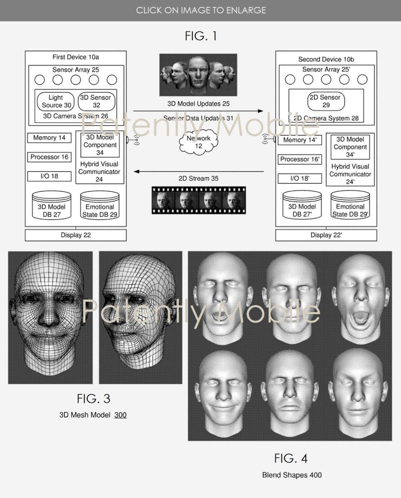 Patente AR Emoji