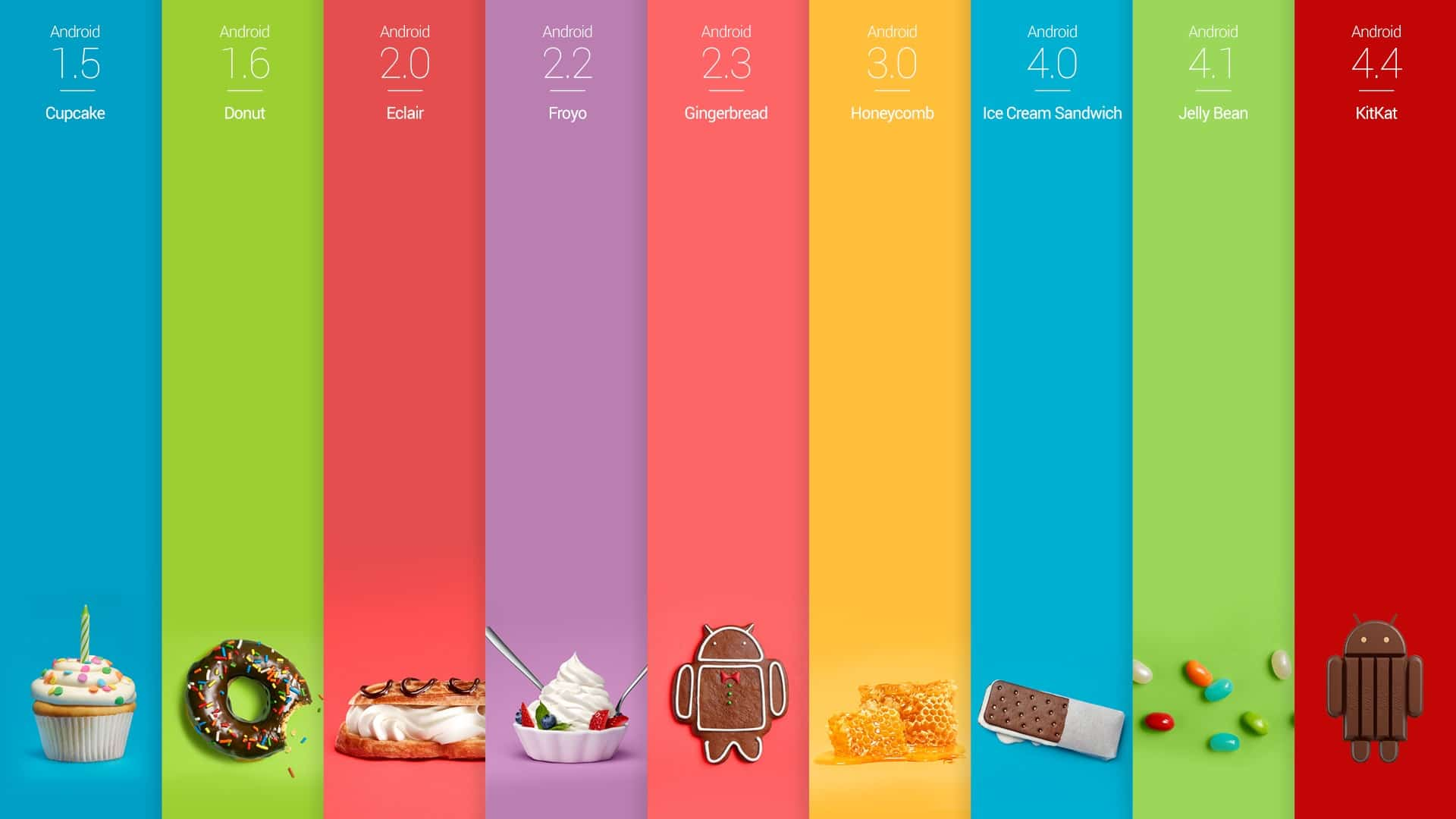 Android Dulces