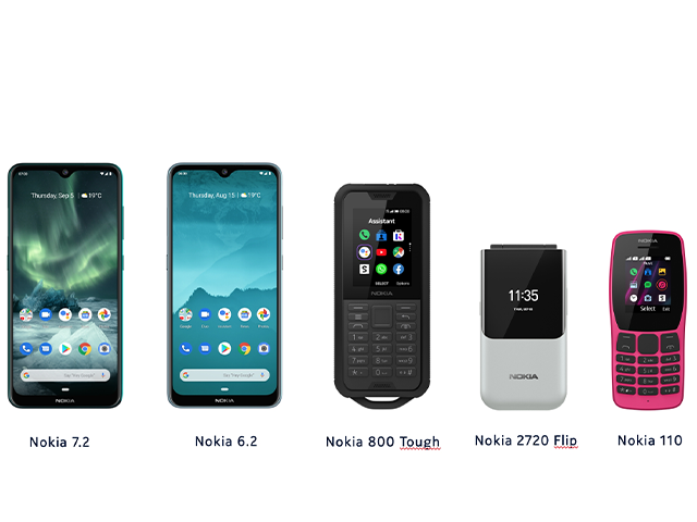 Nokia Ifa
