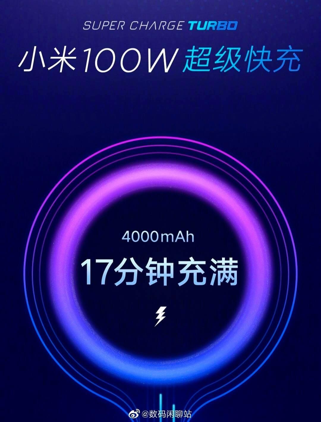 Carga Rapida Xiaomi