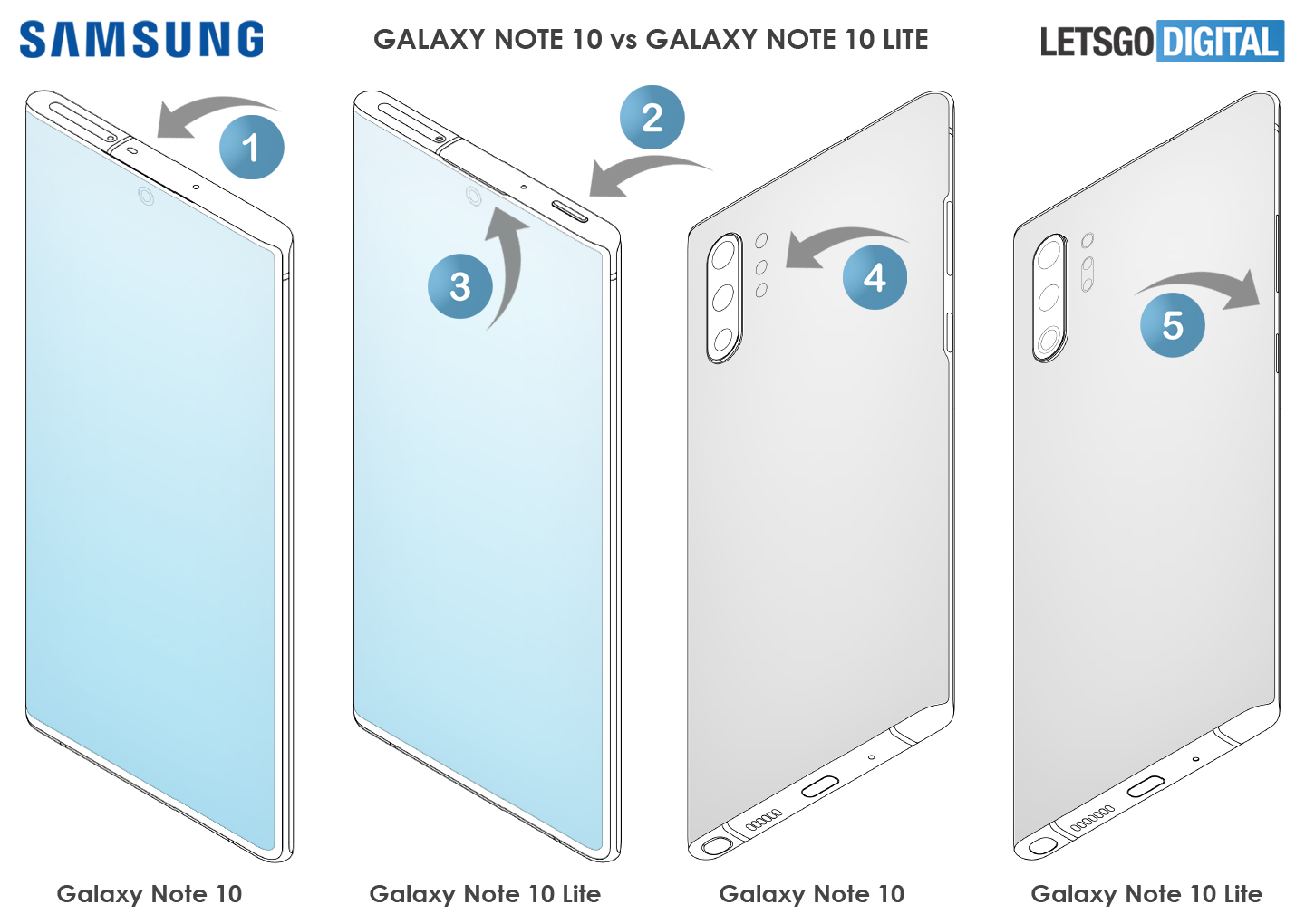 Galaxy Note Smartphone