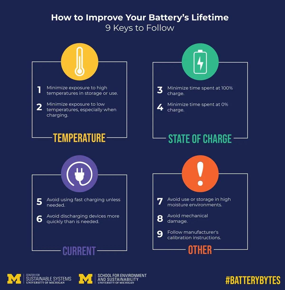 Consejos Baterias 1