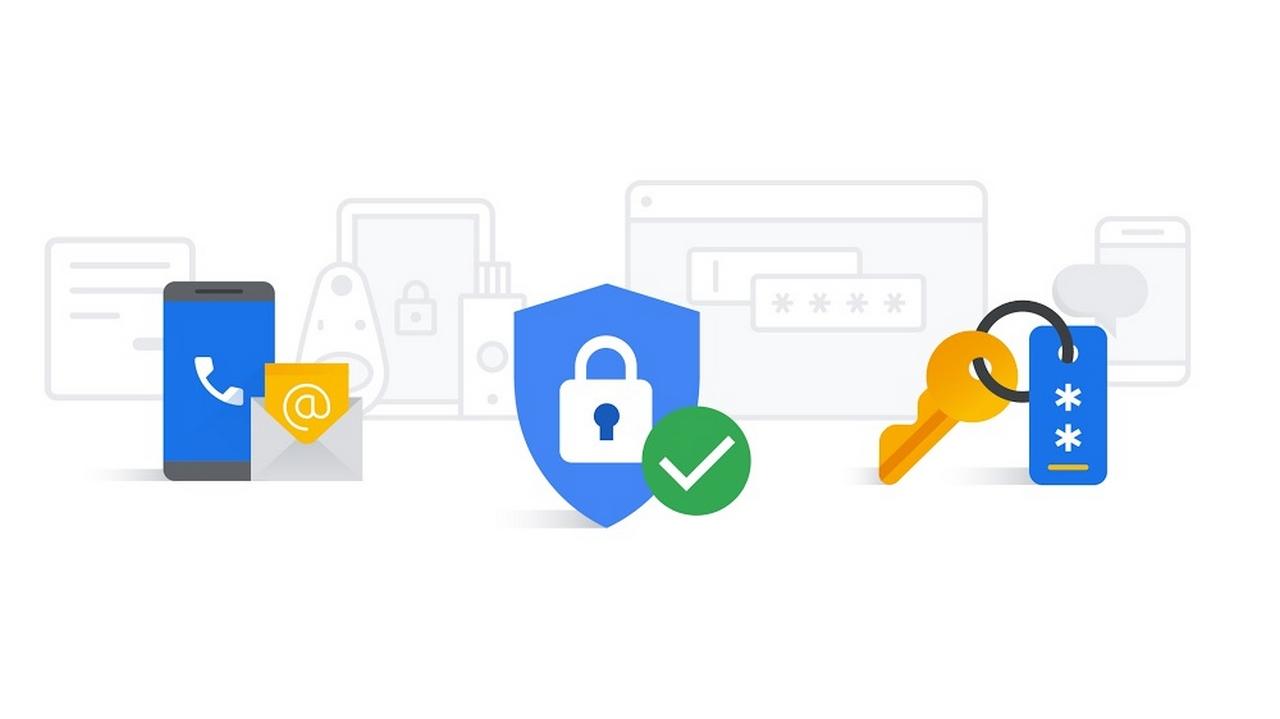 Privacidad Seguridad