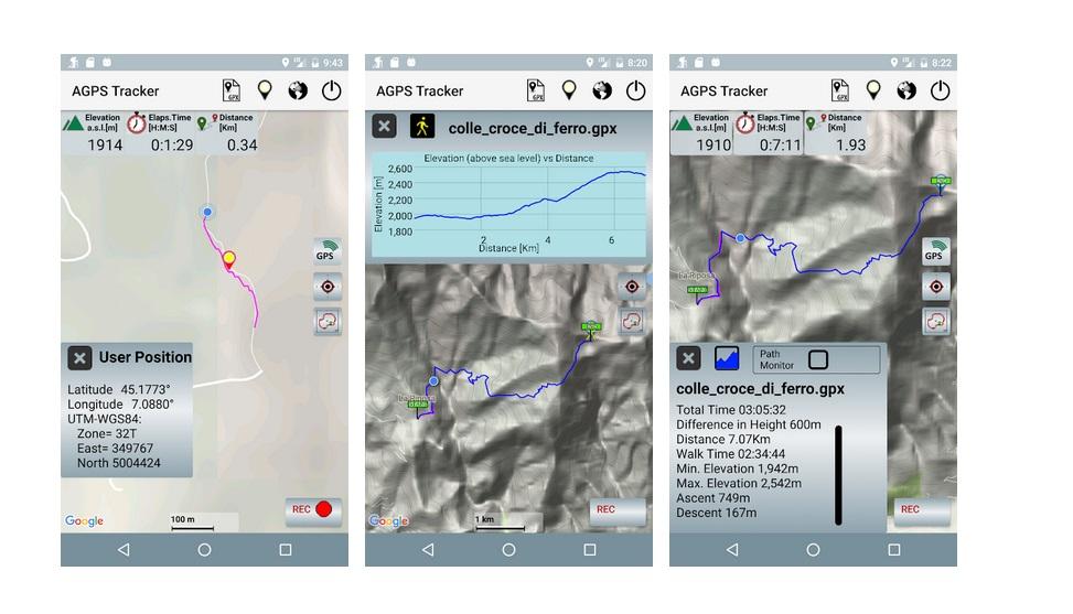 A Gps Tracker