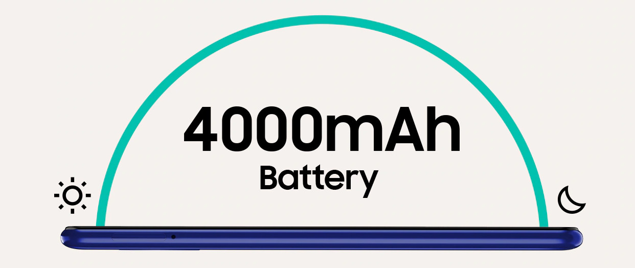 Galaxy M01s Bateria