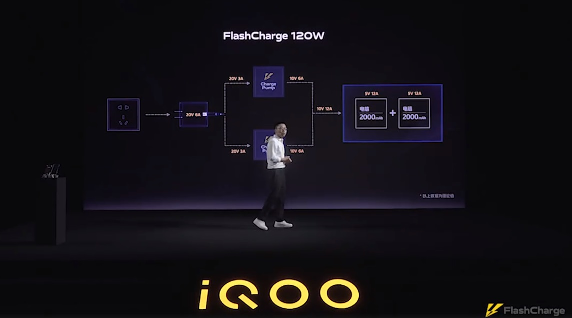 Iqoo Flashcharge 120w