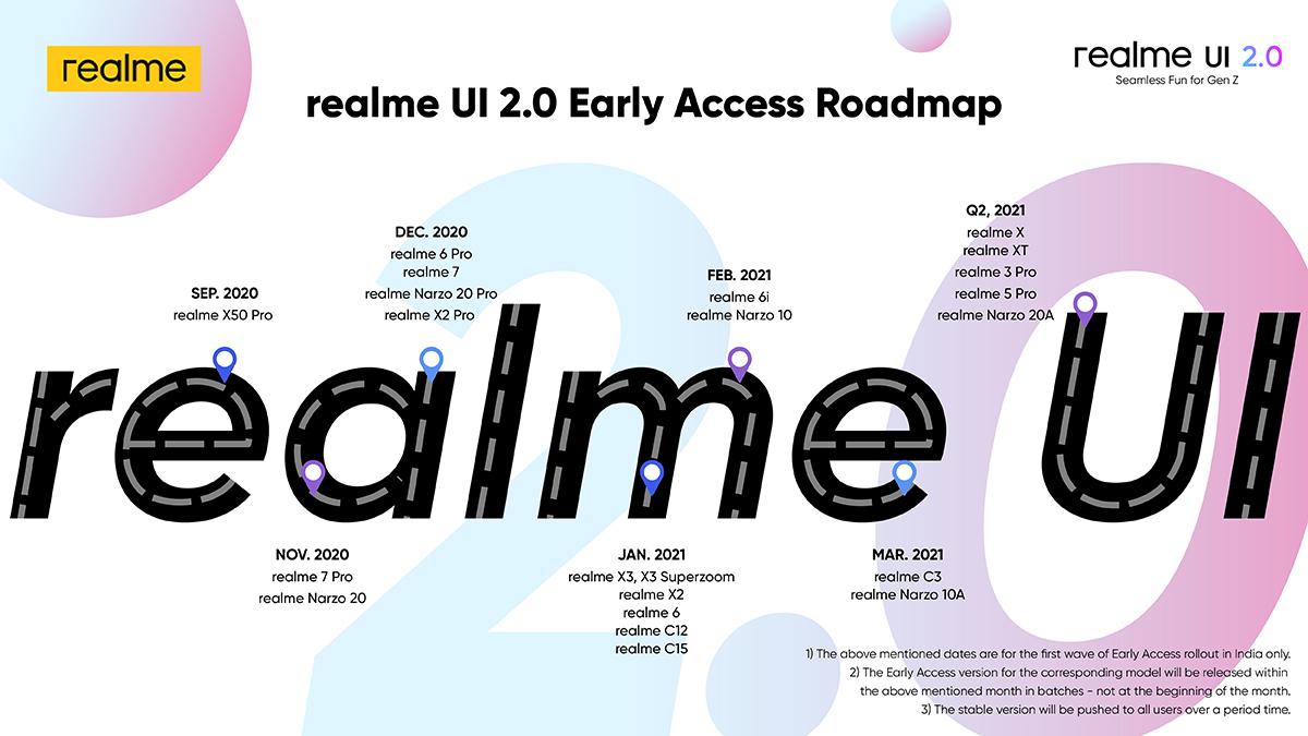 Realme Ui 2.0 Calendario Móviles