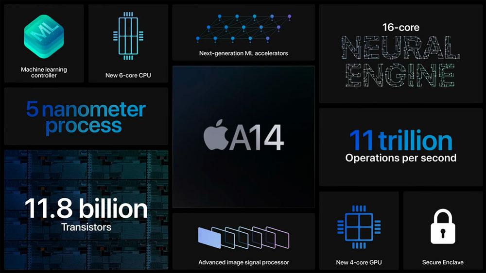 Procesador A14 Apple 1