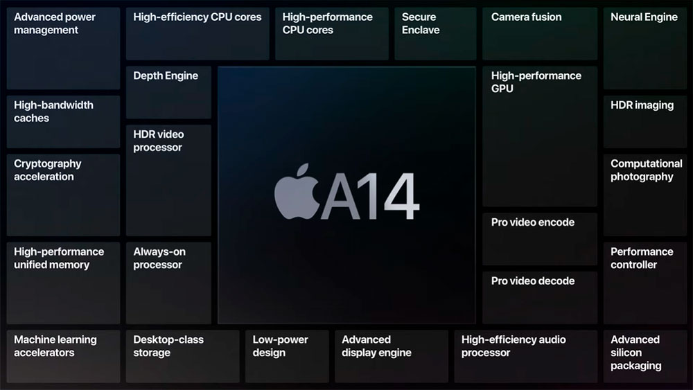 Procesador A14 Apple 5