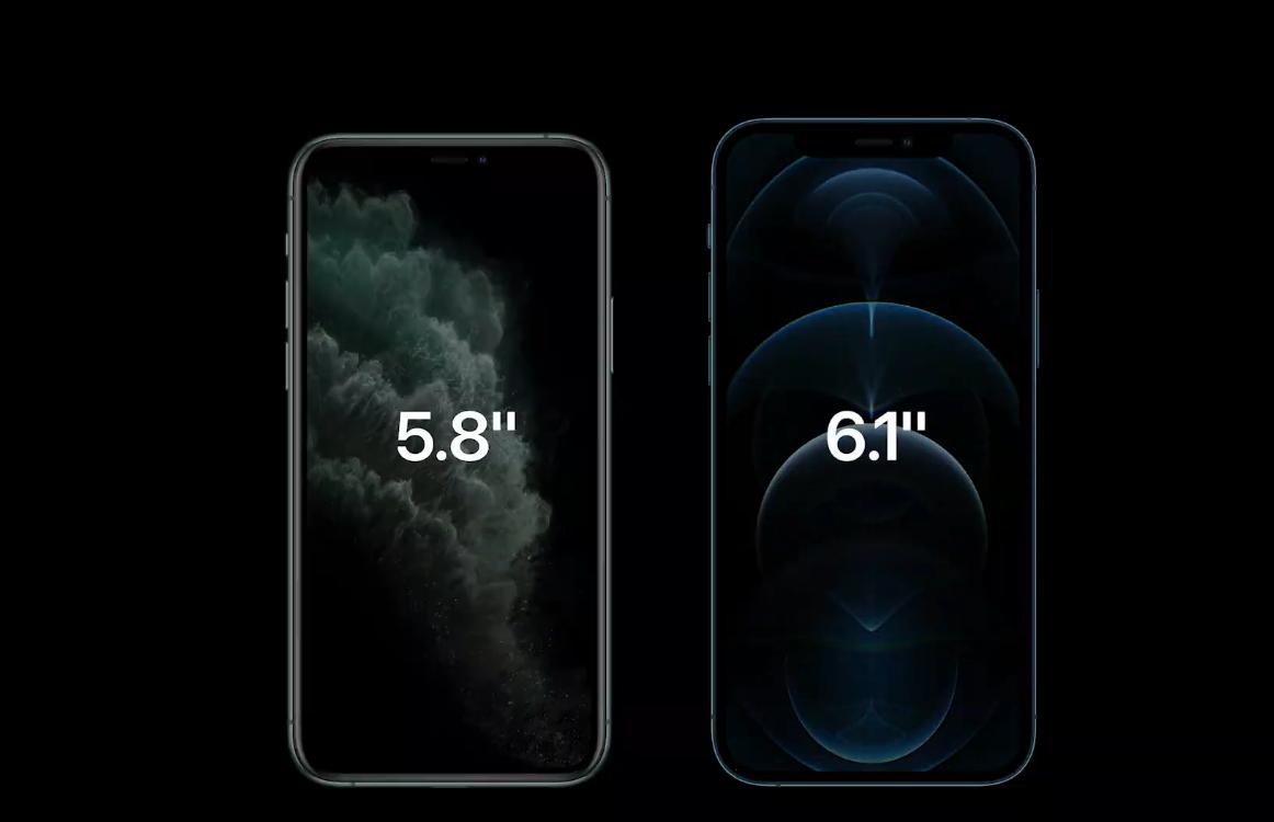 Iphone 12 Y 12 Pro Max