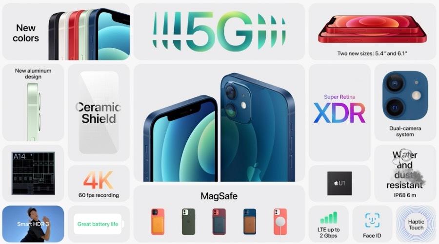 Iphone 12 Mini 5