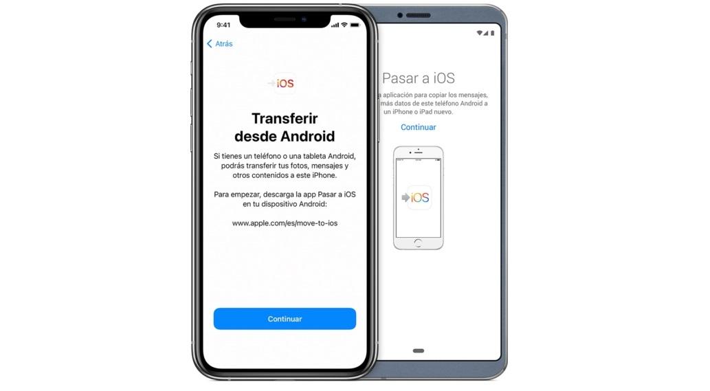 Pasar Datos Iphone Android