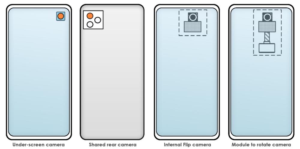 Camara Giratoria Xiaomi Patente